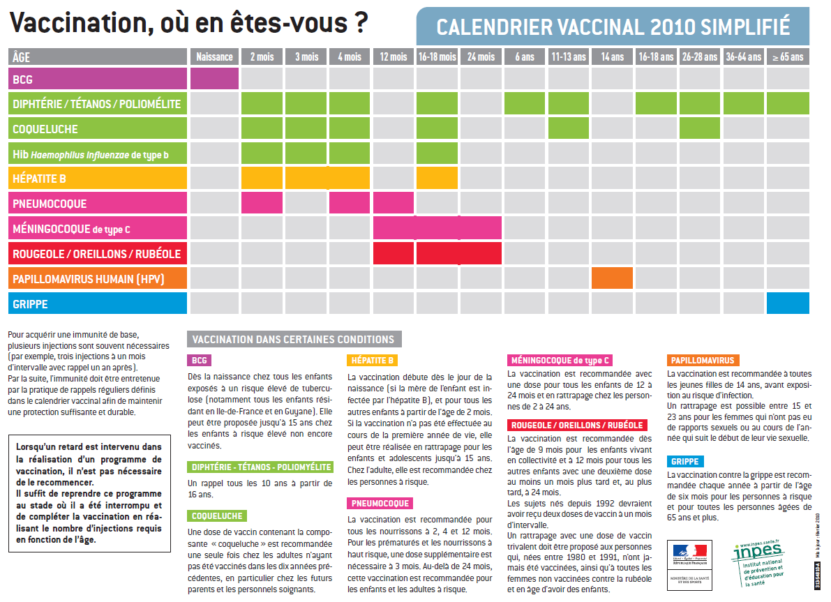 Le calendrier vaccinal 2010